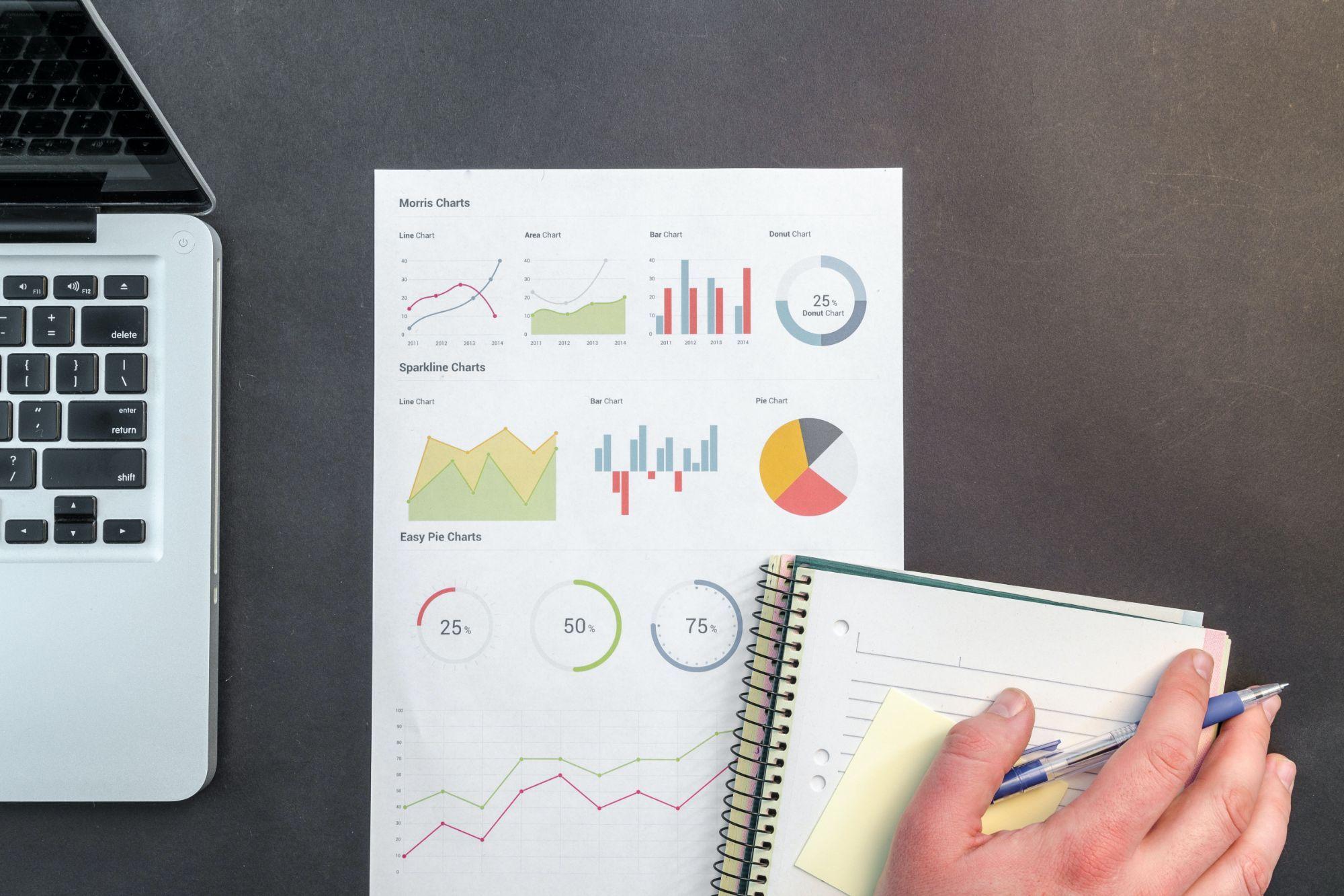 Analyser av kraftmarkedet